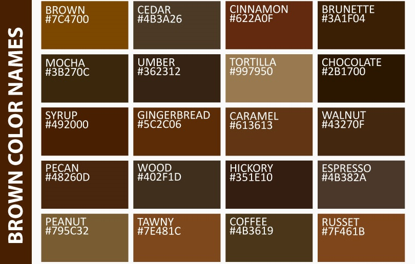 In Fact Brown Color Itself Has A Lot Of Shades Including Coffee Mocha Carob Wood Pecan Cinnamon Brunette Or Syrup As Bellows